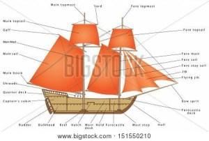 Sailboat Parts Sailing Ship Vector & Photo | Bigstock