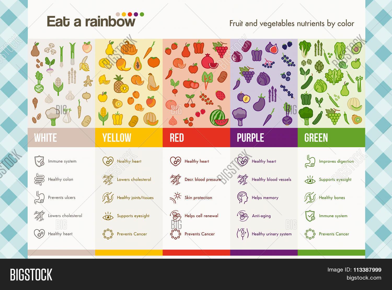 Eat A Rainbow Stock Vector Amp Stock Photos