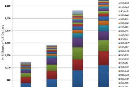 Rating von broker für binäre optionen vergleich foto 7