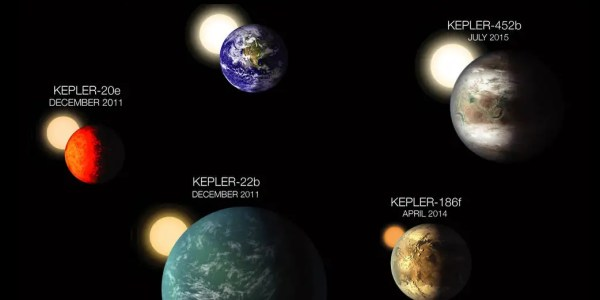 NASA discovered an Earthlike planet Business Insider