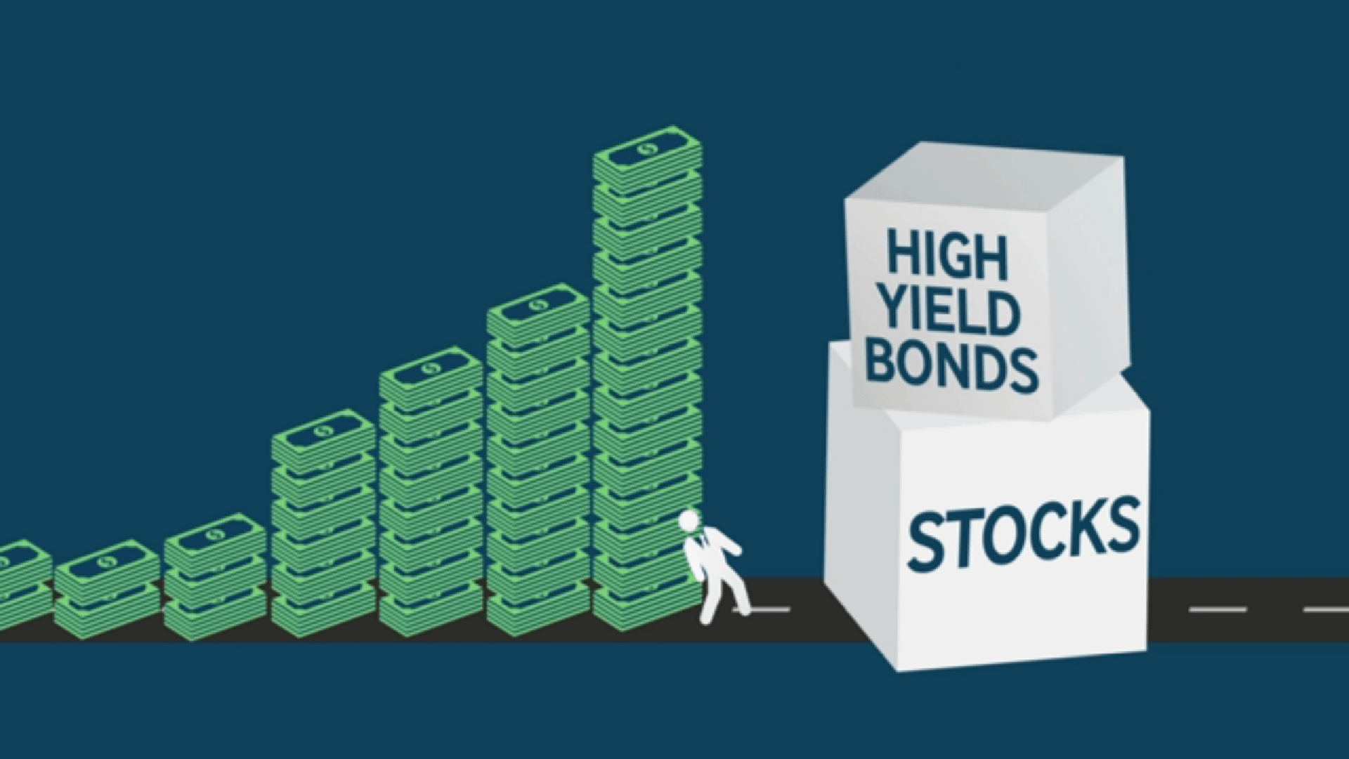 "... ""and even more concerning, the high-yield-bond market."""