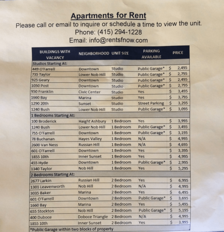 This housing flyer will give you a better idea of how crazy rental prices are.