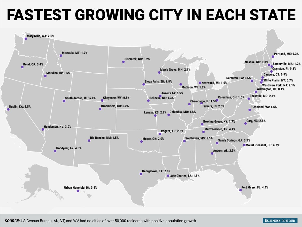 Fastest Growing City In Every State