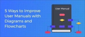 5 Ways to Improve User Manuals with Diagrams and