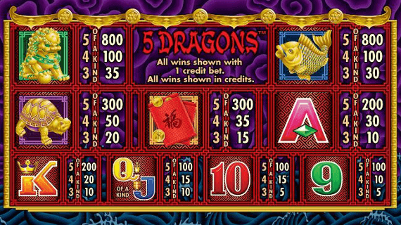 The Selection Of free spins no deposit slot games Online Gambling house Games