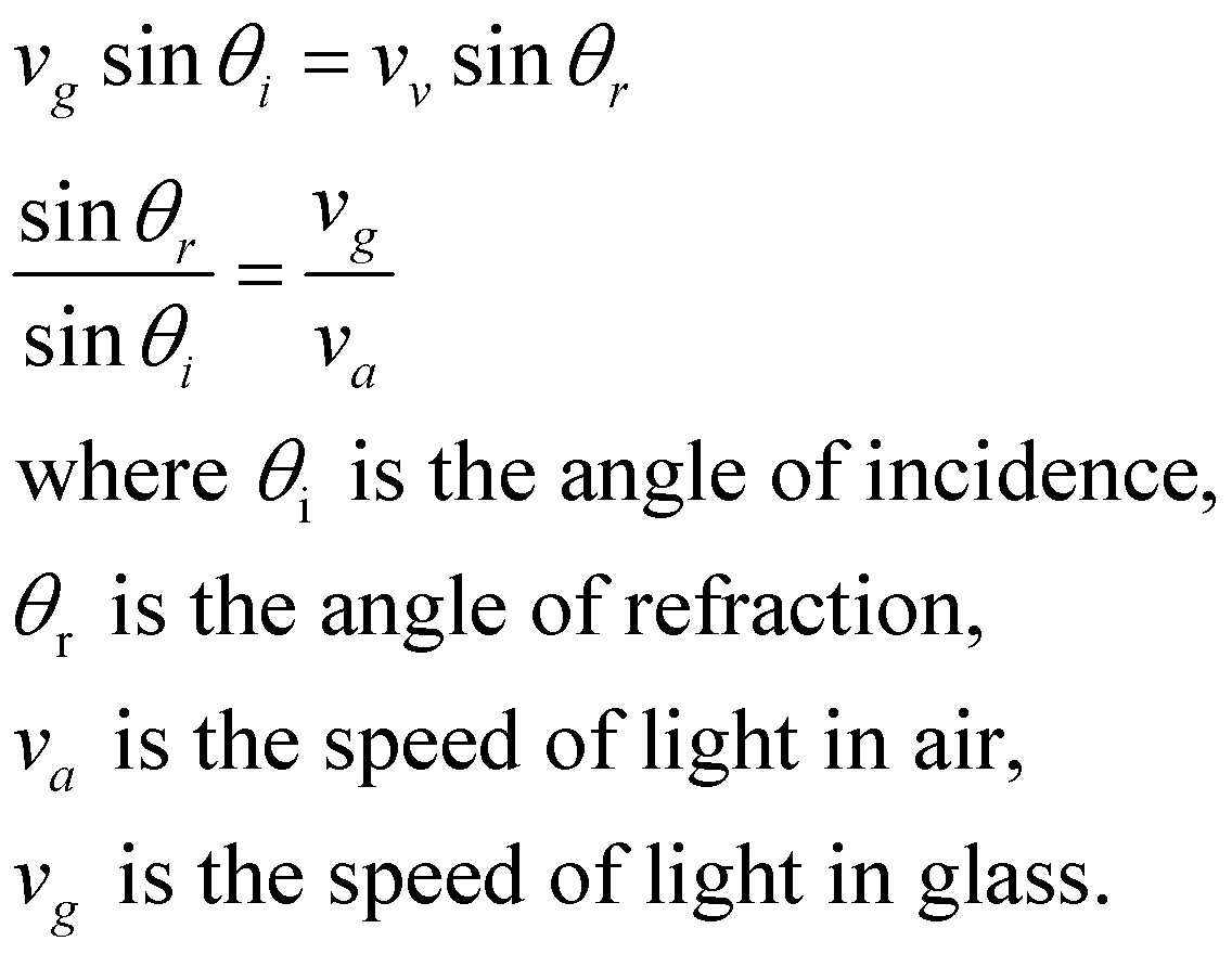 To Find The Speed Of Light In Glass Using Snell S Law To