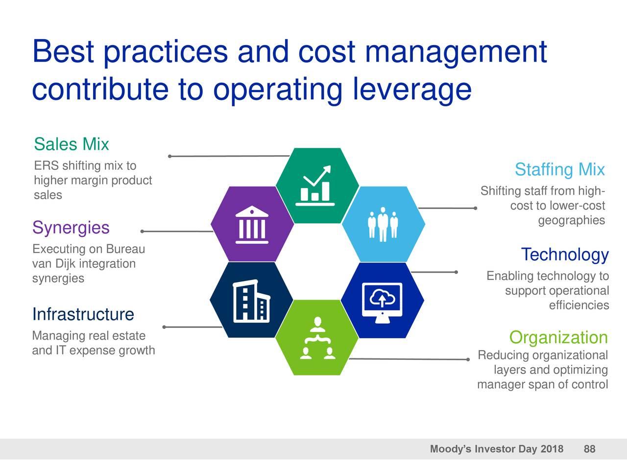 Moody's (MCO) Investor Presentation - Slideshow - Moody's ...