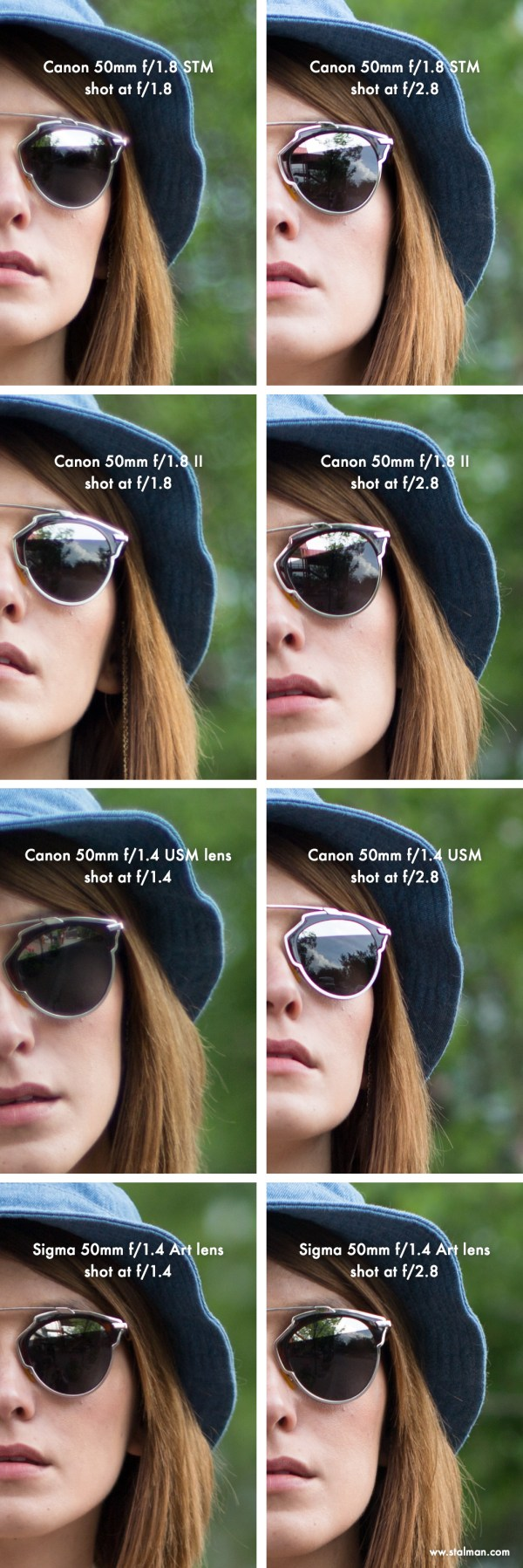 24 - Review of the Canon 50mm f/1.8 STM — Ania & Tyler Stalman