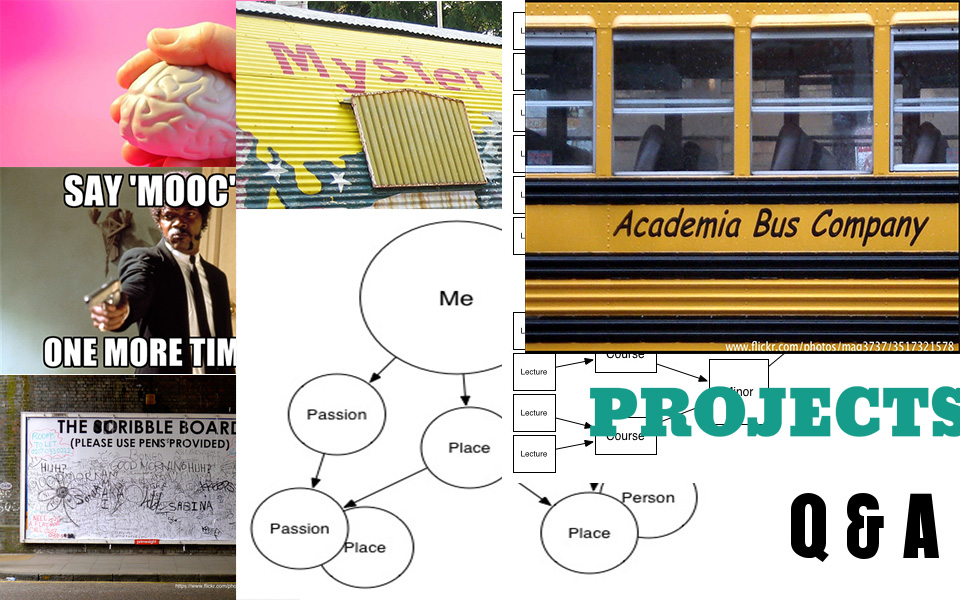 An Education Collage