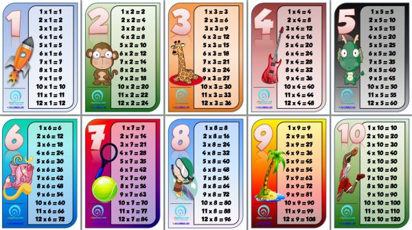 Multiplication Tables And Number Square