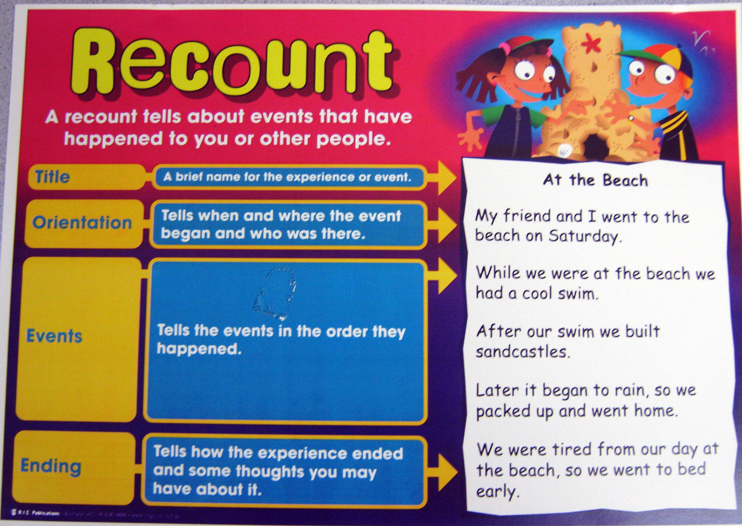 Your Recount Pics Praise