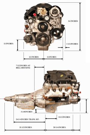 Engine Dimensions — BD Turnkey Engines LLC