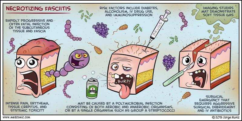 Images Strep Cartoon Someone