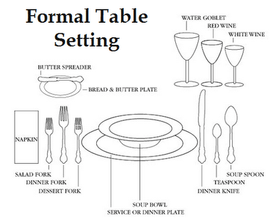 Where do I place the Bread Plate? How to Set a Formal