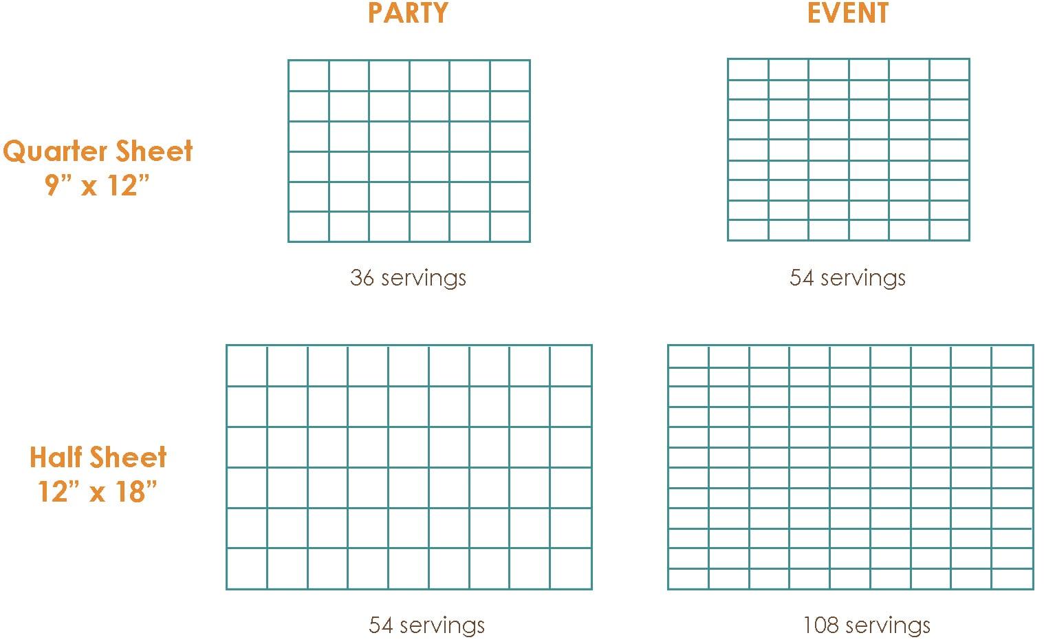 Cake Serving Chart Sheet