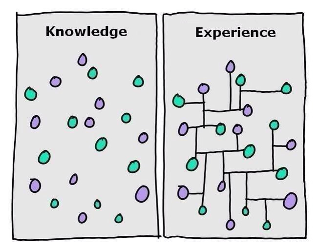 You can't possibly expand on what you know and make connections between disparate things if you don't have experience.