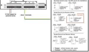 DSC Resourcing — Super Security Tech