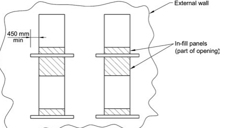 Vertical Separation Of Openings And Spandrel Construction How Do They Affect Your Design
