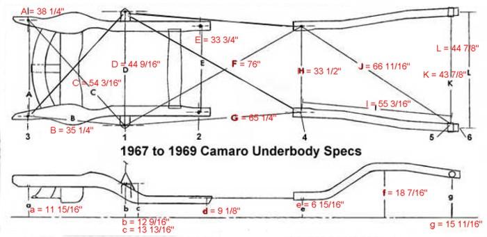 1968 Firebird Frame Dimension