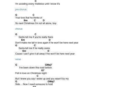 Cant Make You Love Me Chords idea gallery