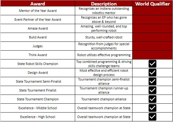 HS awards.JPG