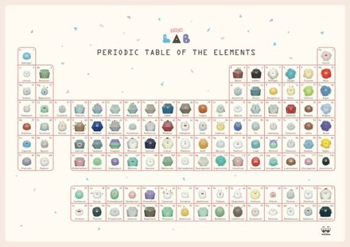 Apps we like toca lab our free life unschooling our way its available for android apple and kindle this app begins with a periodic table of the elements urtaz Image collections