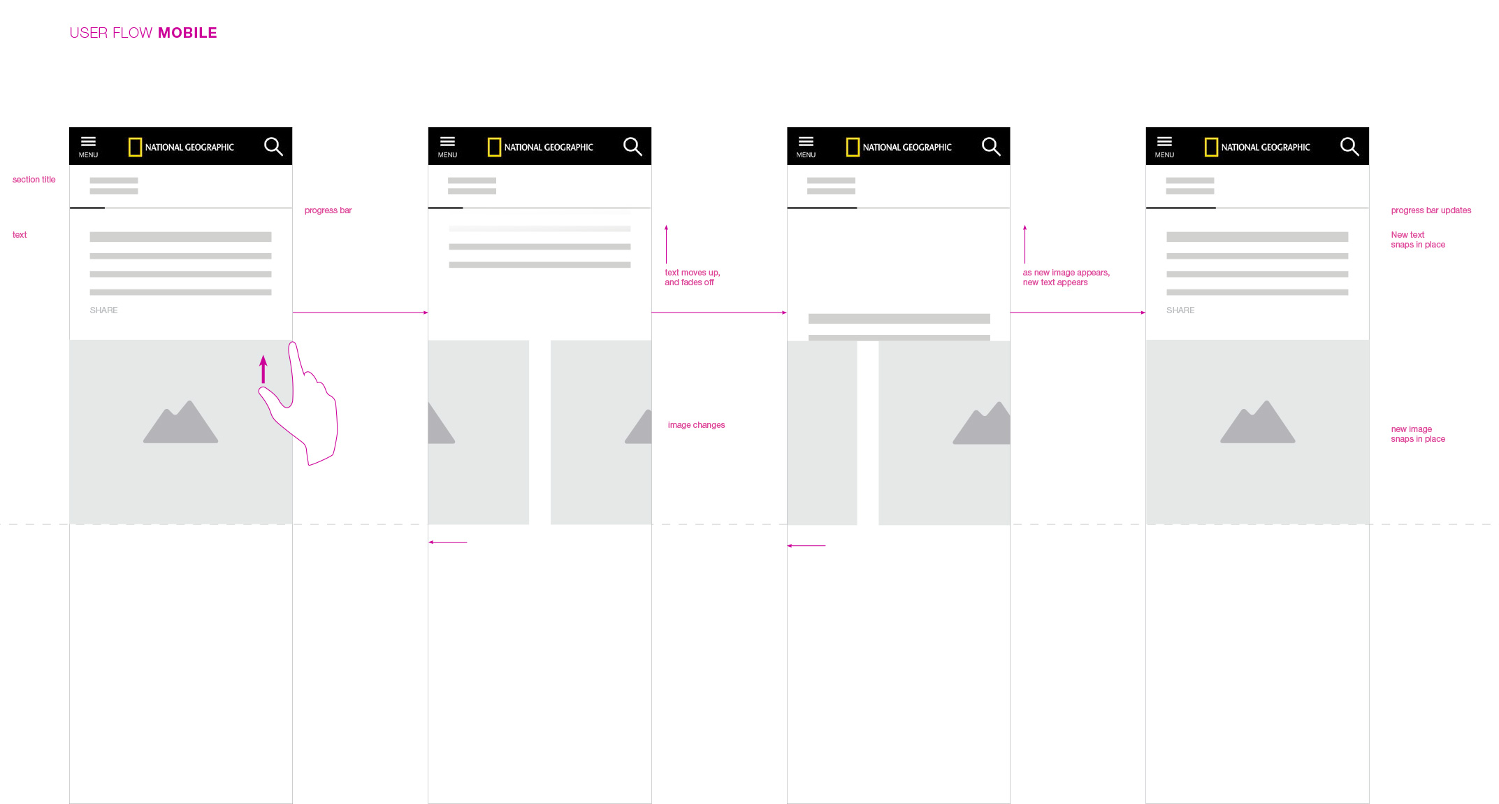 National Geographic     Jasmine Wiggins Mobile Wireframe