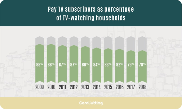 Cord cutting.png