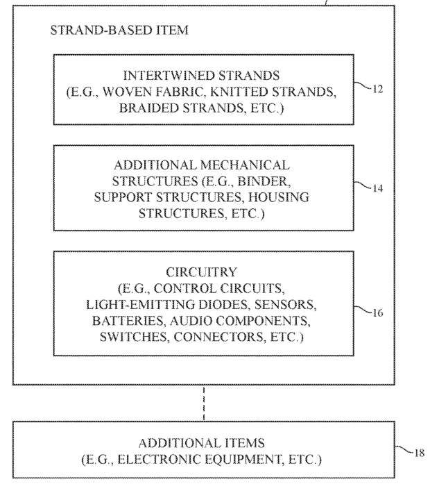 Fabric patent.png