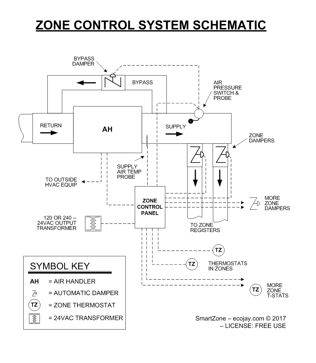 White Rodgers Wire Diagram Wiring Diagrams on honeywell zone valve wiring 1311