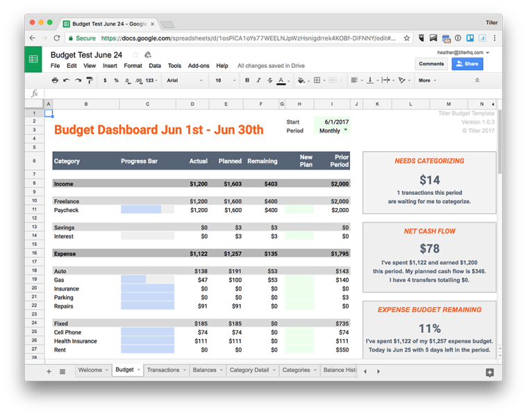 Spending Insights From Two Months Using the Tiller Budget ...