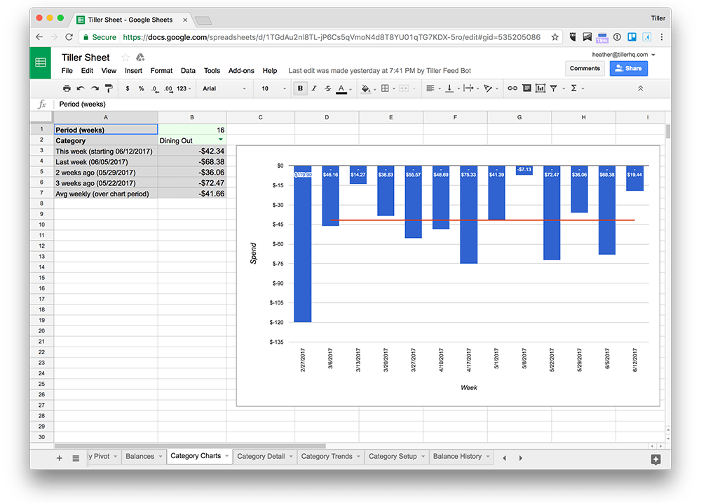 How to Use IMPORTRANGE to Sync Spreadsheet Transactions