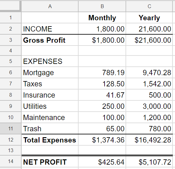 7 Steps to the Ultimate Rental Property Spreadsheet