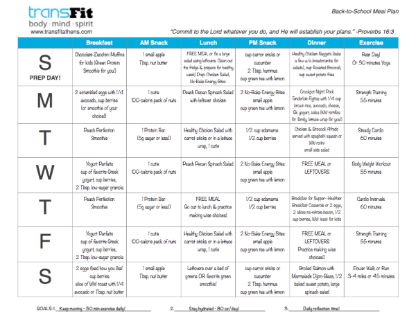 P90x Nutrition Plan Pictures and Ideas on Digi Scrappy