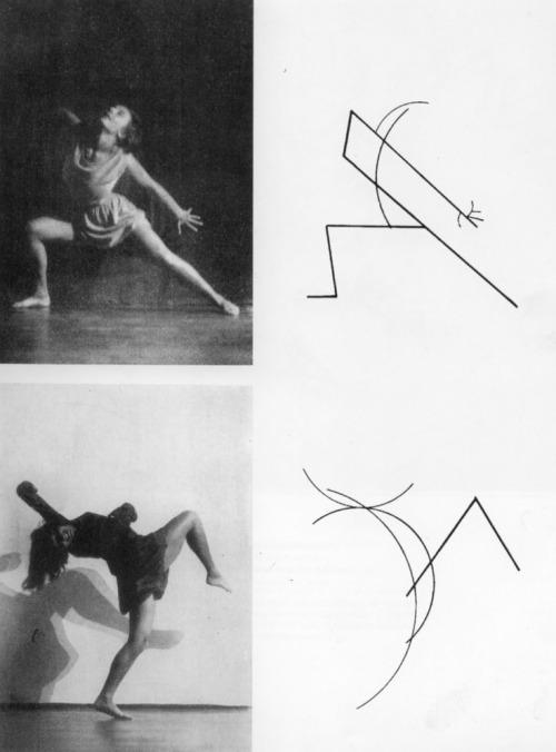 """Wassily Kandinsky, """"Tanzkurven: Zu den Tänzen der Palucca,"""" Das Kunstblatt, (1926)"""