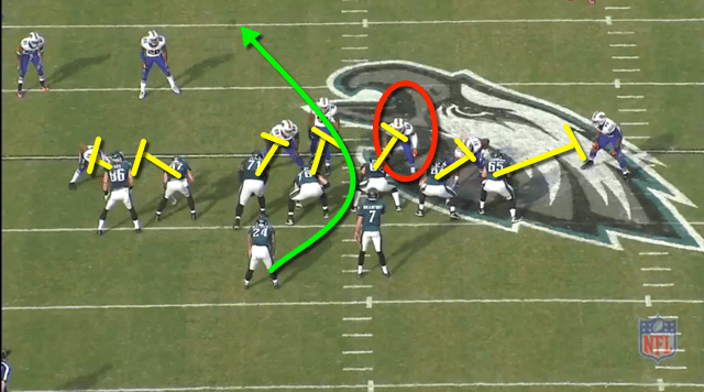 Watch Brown get controlled by the center Kelce....