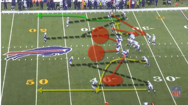 The Bills are in a 3-2-6 defense. They blitz Butler and Robey off the edge. Graham is man on man versus the #1 WR. He bites on the double move and allows the deep pass. Pretty throw by Kellen Moore.
