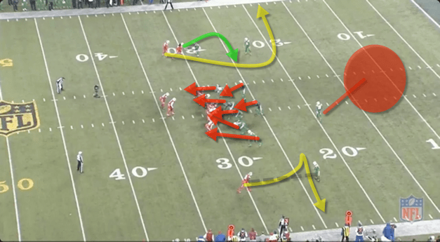 -Bills stack the WRs. -Jets blitz and play man cover 1. -Sammy drops the potential first down.