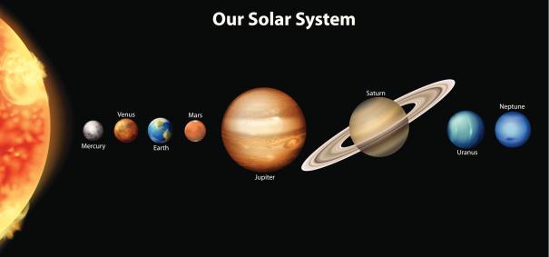 Solar System - Lessons - Tes Teach