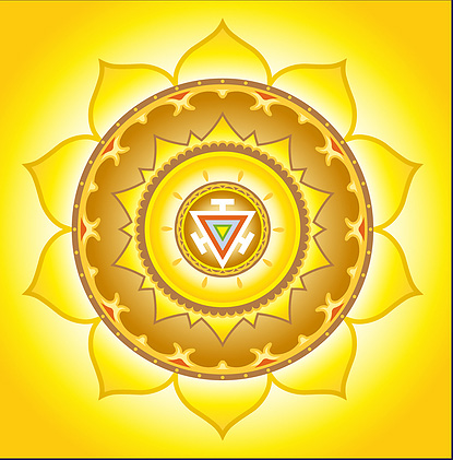 The City of Jewels Chakra