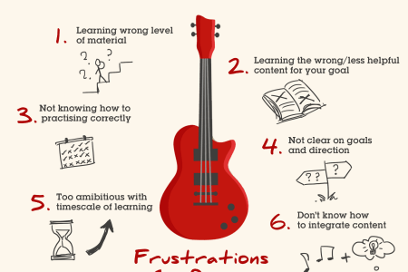 how to play guitar » Full HD MAPS Locations - Another World ...