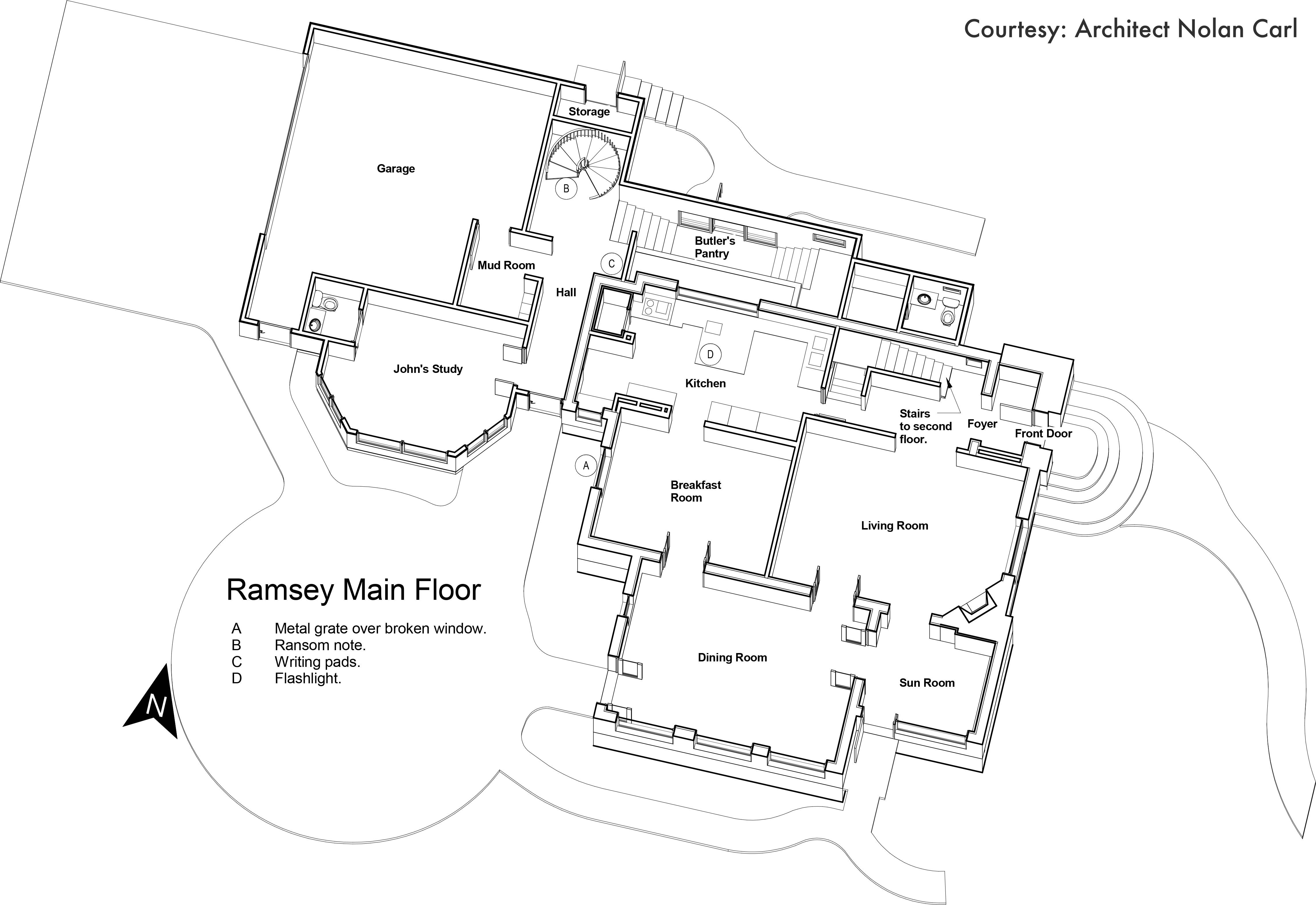 Jonbenet Ramsey Case Encyclopedia The House