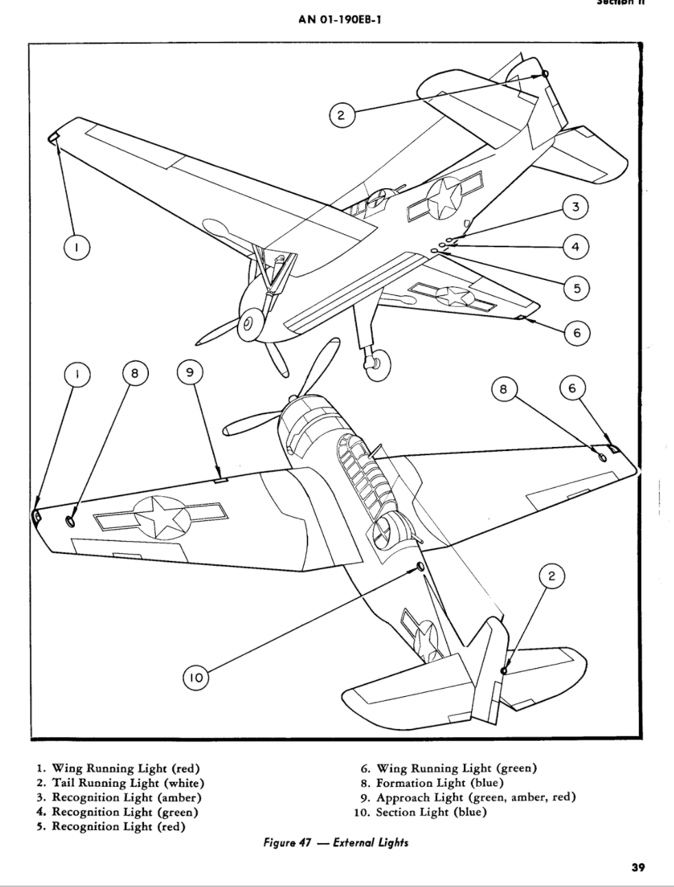 Avenger diagram