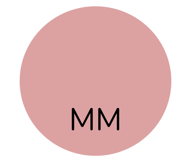 Mm Logo Pngformat1500w