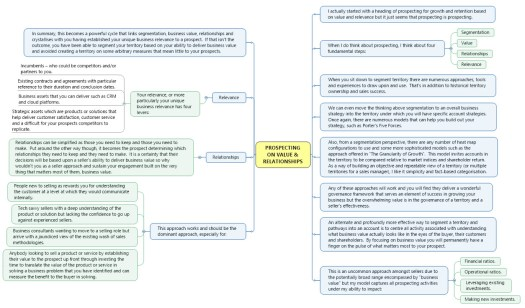 Two pages of text copied into a mindmap layout