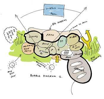 What Are Architectural Bubble Diagrams Cummins Architecture