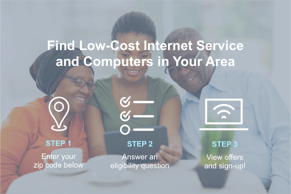 Step 1: Enter your zip code below. Step 2: answer an eligibility question. Step 3: View offers and sign up!