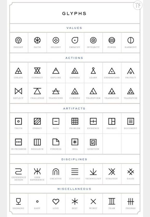 Native American Spiritual Symbols And Meanings Chart