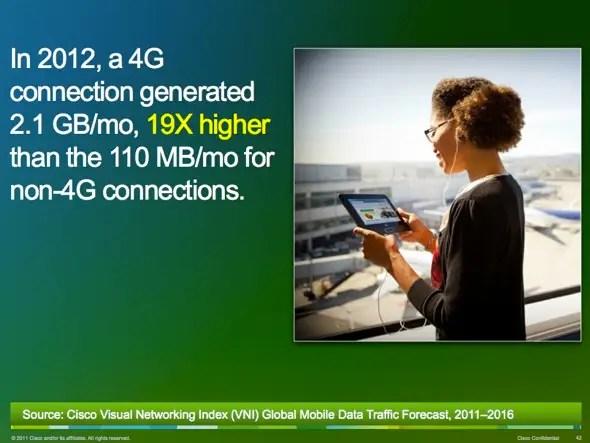 4G phones consume massive amounts of data compared to non-smartphones