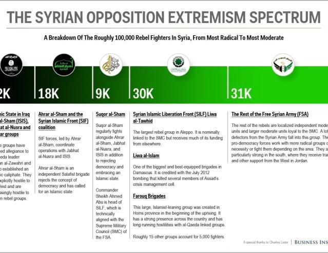 Syria Rebels Breakdown_06